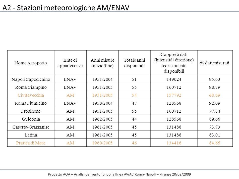 A2 - Stazioni meteorologiche AM/ENAV