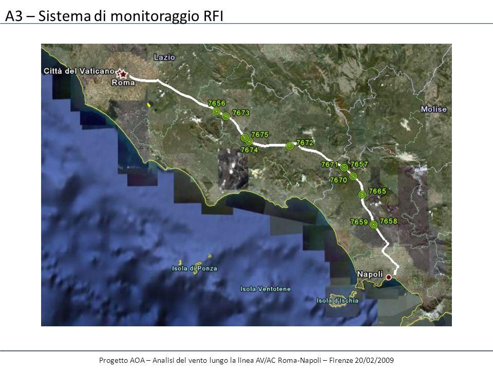 A3 – Sistema di monitoraggio RFI