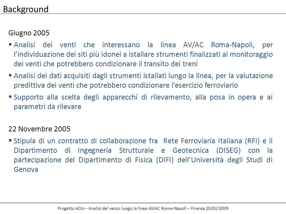 Background Giugno 2005.