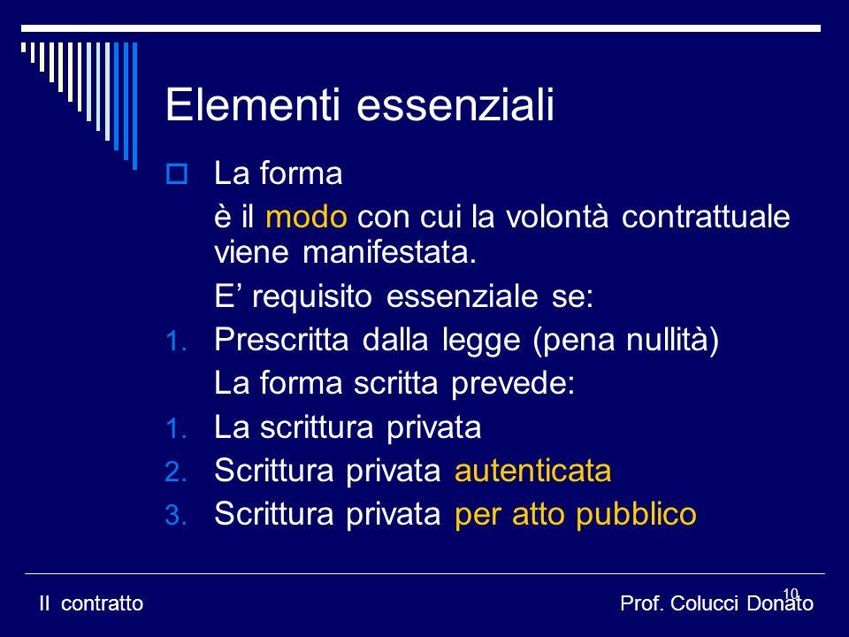 Elementi essenziali La forma