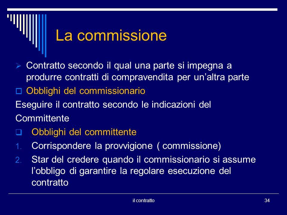 La commissione Contratto secondo il qual una parte si impegna a produrre contratti di compravendita per un'altra parte.