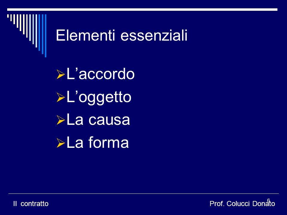 L'accordo L'oggetto La causa La forma Elementi essenziali Il contratto