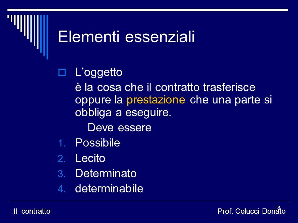 Elementi essenziali L'oggetto