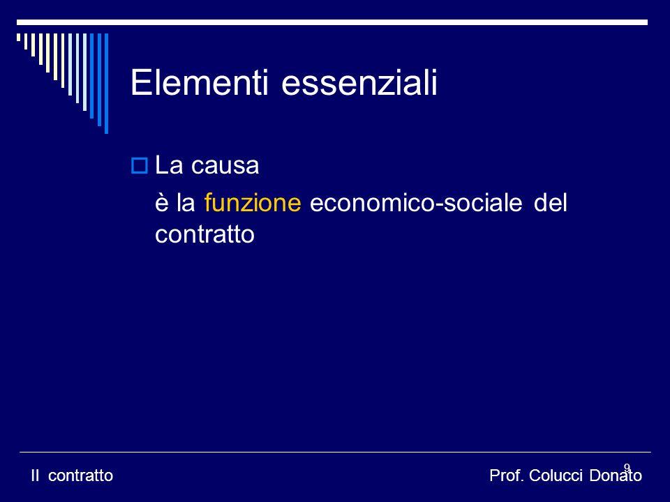 Elementi essenziali La causa