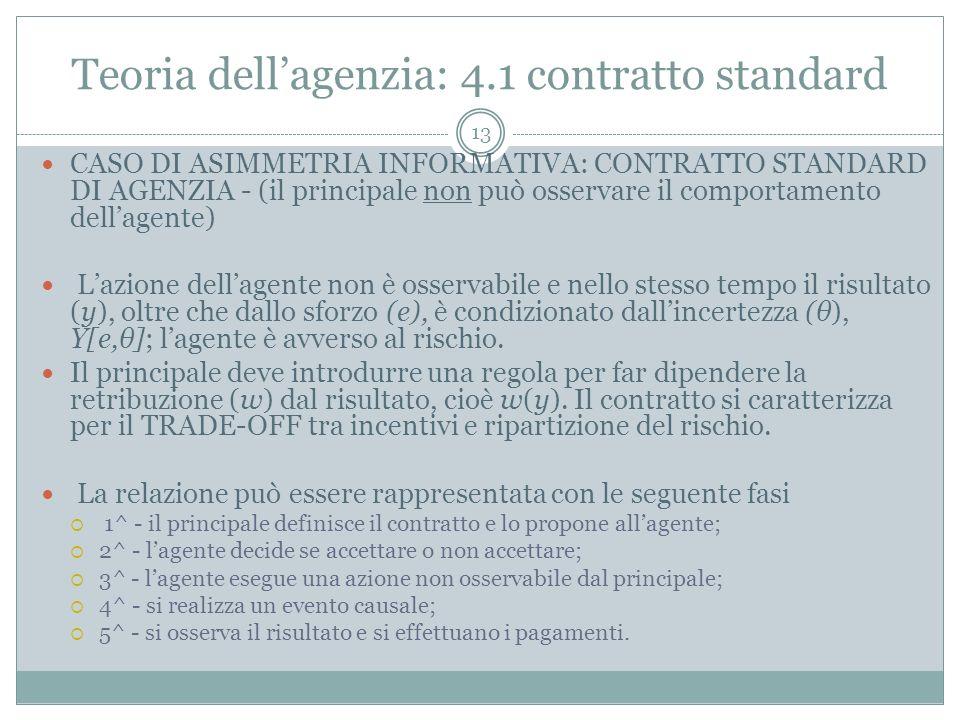 Teoria dell'agenzia: 4.1 contratto standard