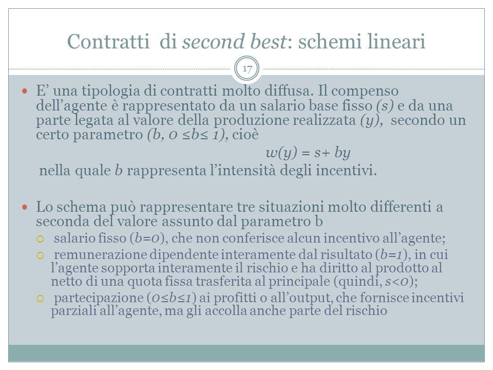 Contratti di second best: schemi lineari