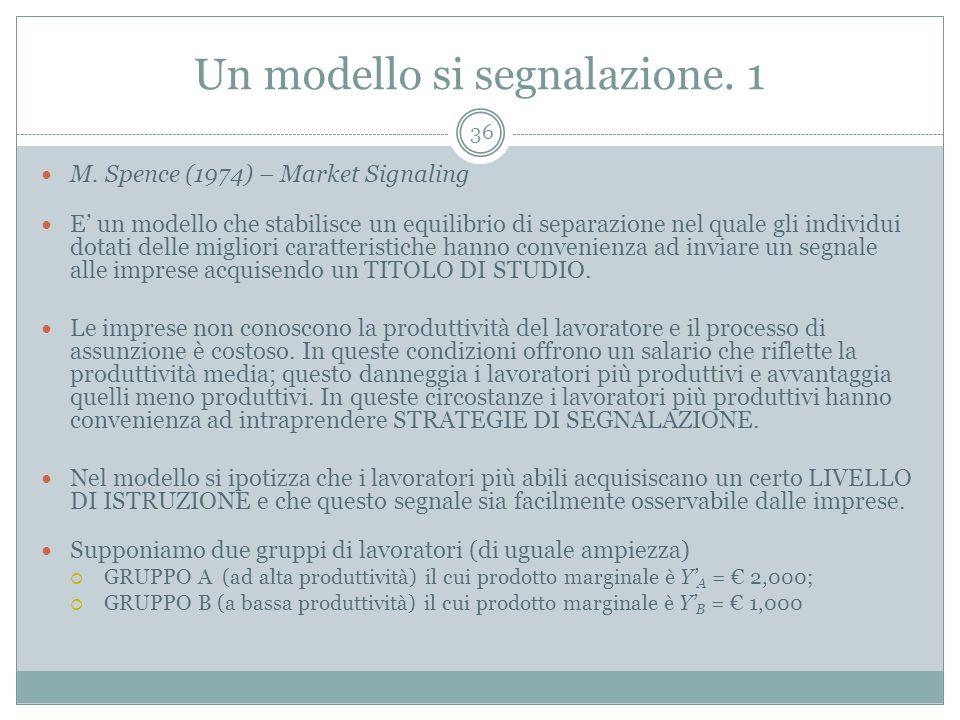 Un modello si segnalazione. 1