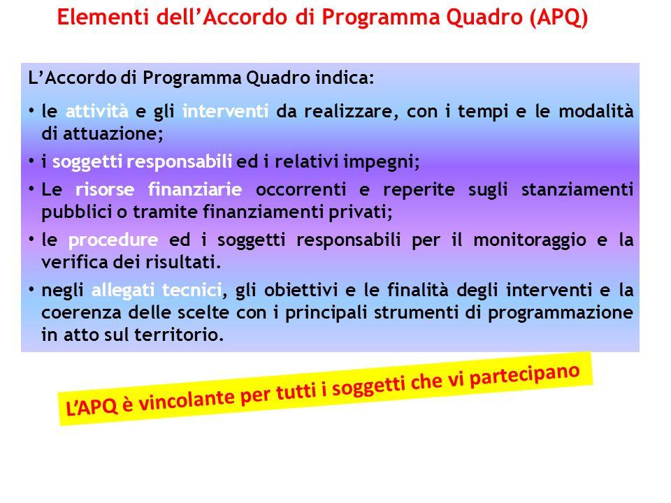 Elementi dell'Accordo di Programma Quadro (APQ)
