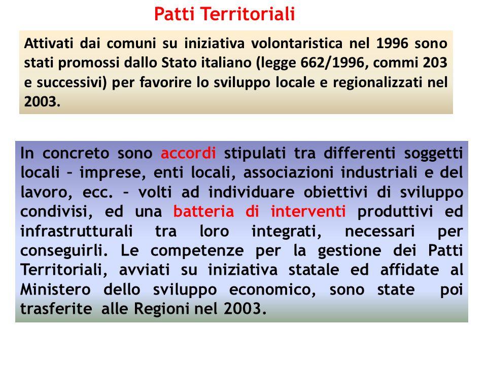 Patti Territoriali