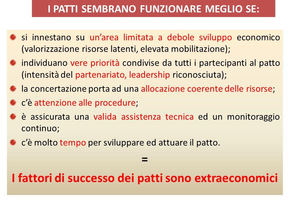 I PATTI SEMBRANO FUNZIONARE MEGLIO SE: