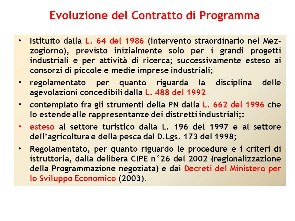 Evoluzione del Contratto di Programma