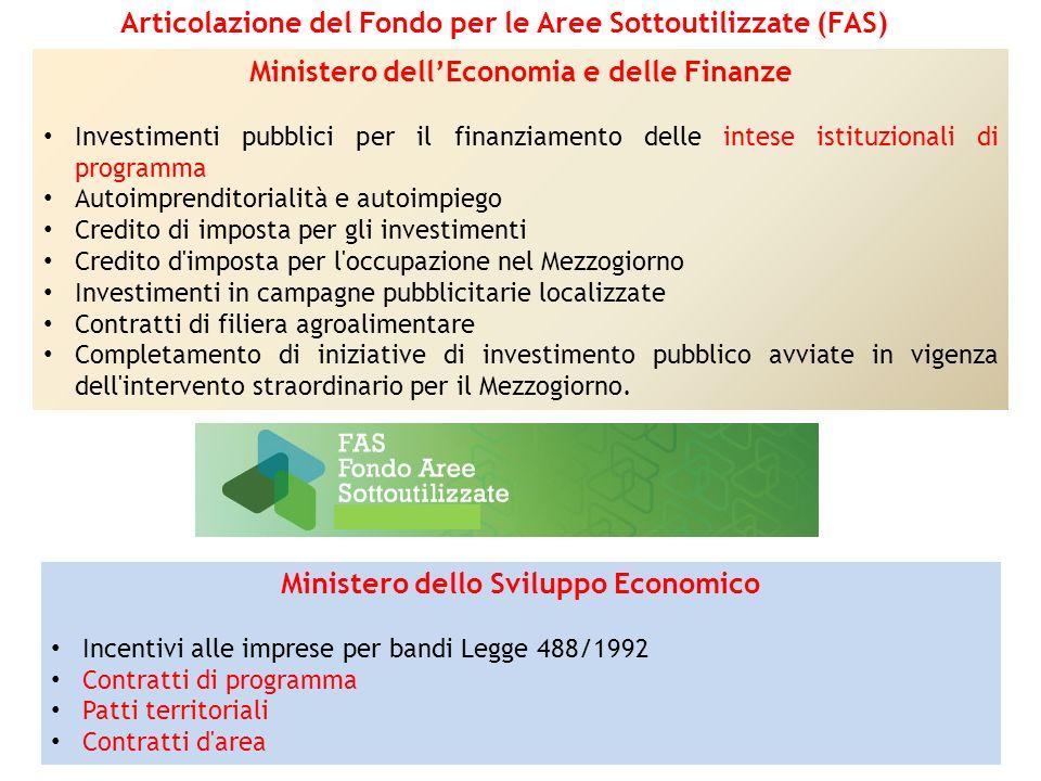 Articolazione del Fondo per le Aree Sottoutilizzate (FAS)