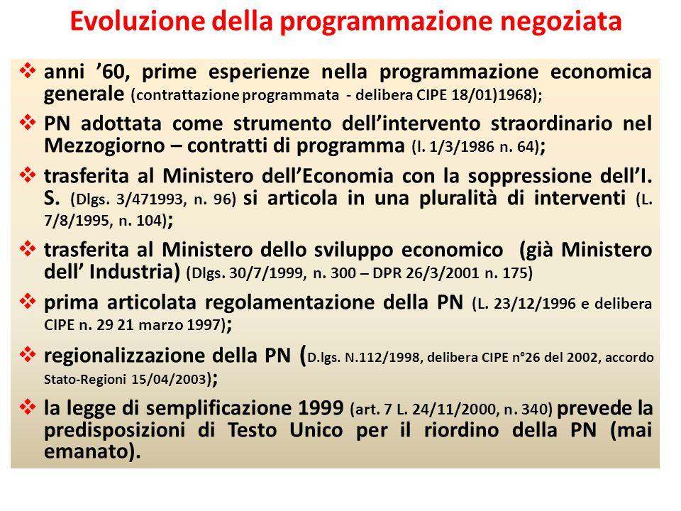 Evoluzione della programmazione negoziata