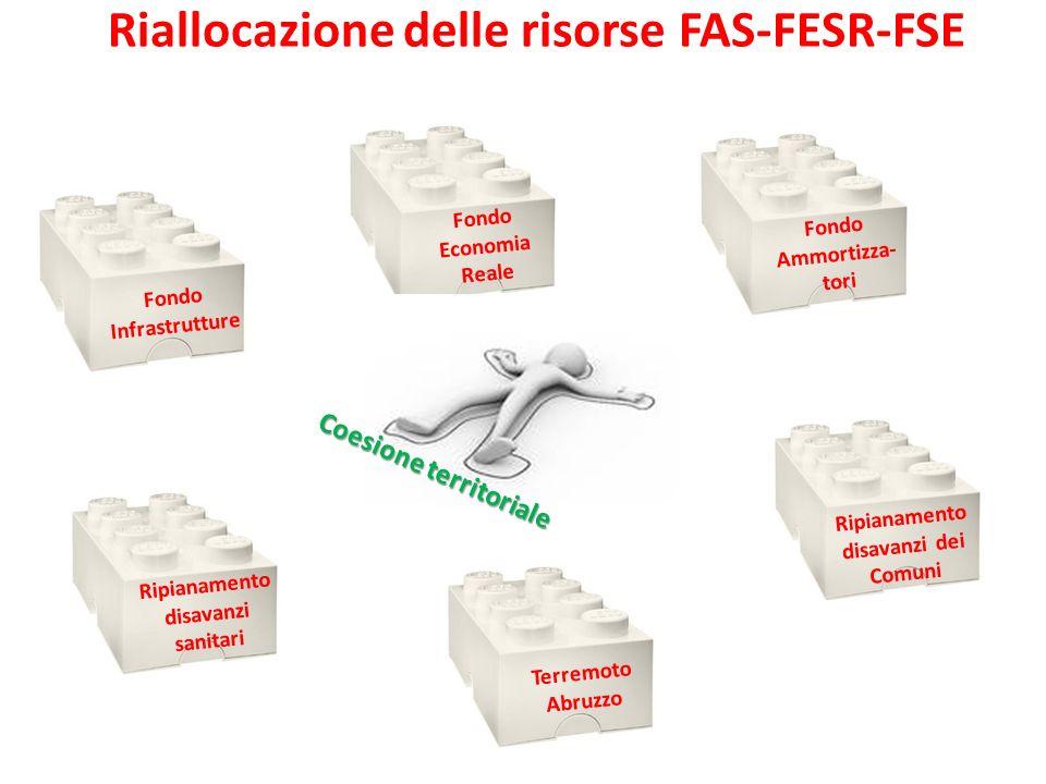 Riallocazione delle risorse FAS-FESR-FSE
