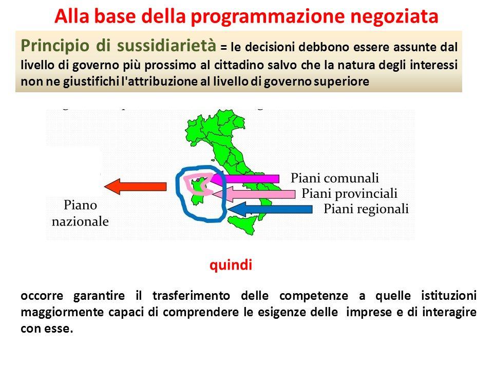 Alla base della programmazione negoziata