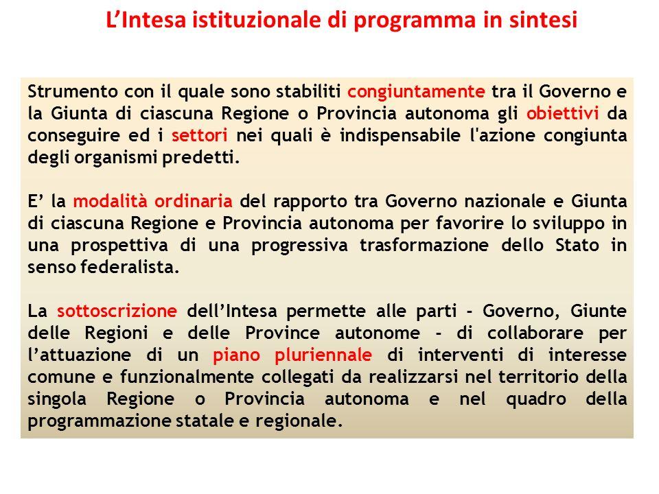 L'Intesa istituzionale di programma in sintesi
