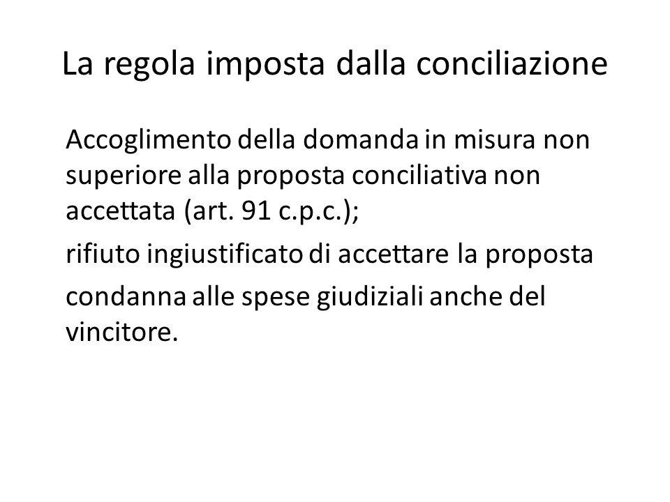 La regola imposta dalla conciliazione