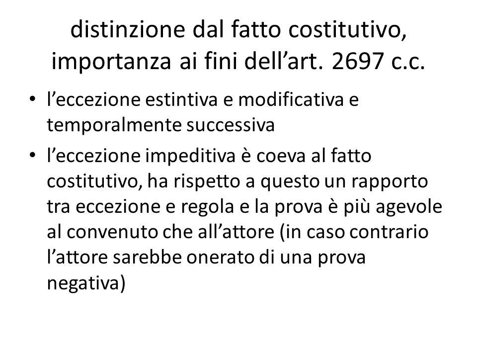 distinzione dal fatto costitutivo, importanza ai fini dell'art. 2697 c