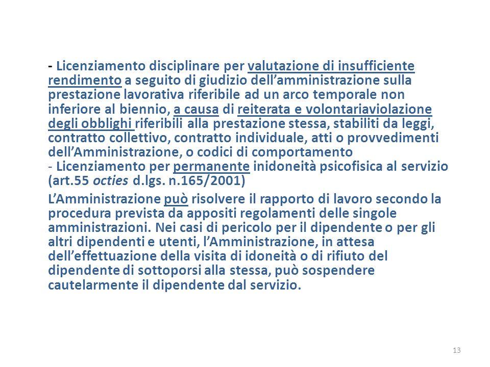 - Licenziamento disciplinare per valutazione di insufficiente rendimento a seguito di giudizio dell'amministrazione sulla prestazione lavorativa riferibile ad un arco temporale non inferiore al biennio, a causa di reiterata e volontariaviolazione degli obblighi riferibili alla prestazione stessa, stabiliti da leggi, contratto collettivo, contratto individuale, atti o provvedimenti dell'Amministrazione, o codici di comportamento - Licenziamento per permanente inidoneità psicofisica al servizio (art.55 octies d.lgs.