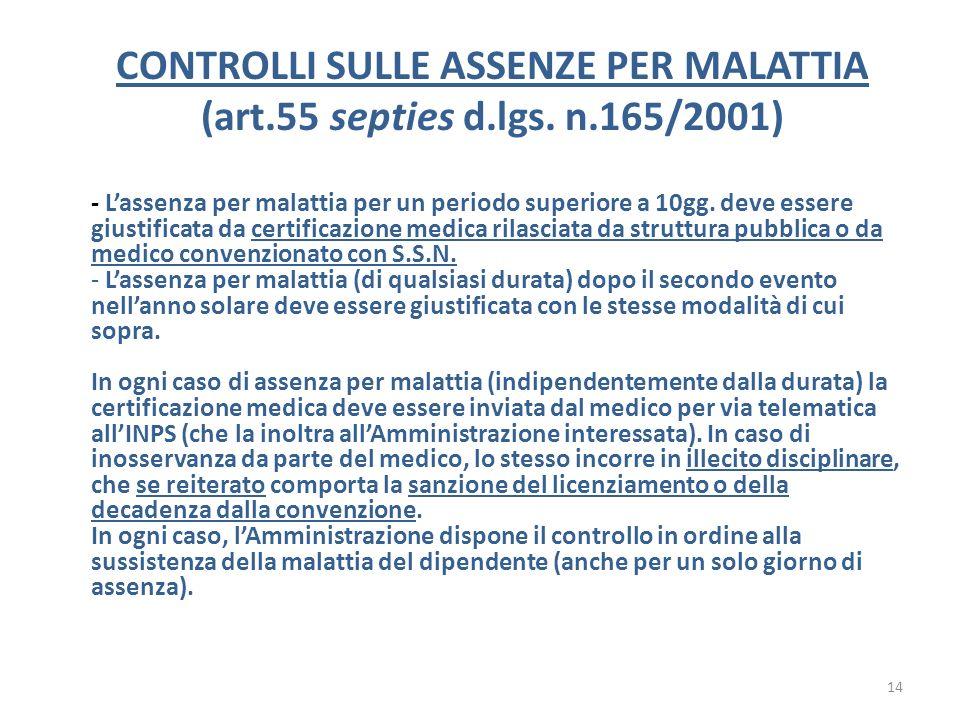 CONTROLLI SULLE ASSENZE PER MALATTIA (art. 55 septies d. lgs. n