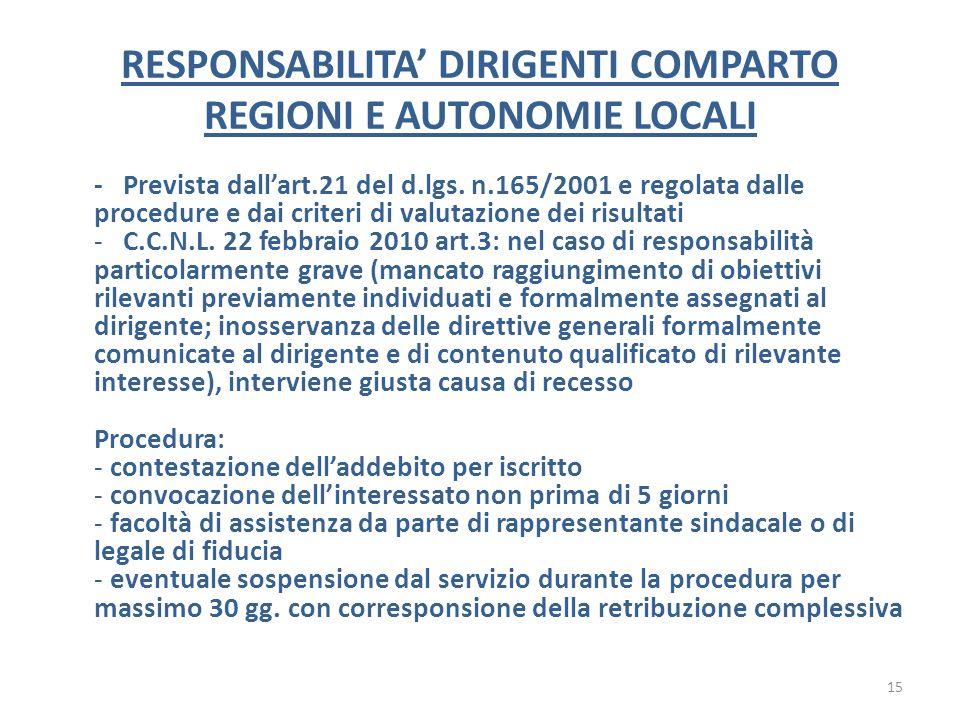 RESPONSABILITA' DIRIGENTI COMPARTO REGIONI E AUTONOMIE LOCALI