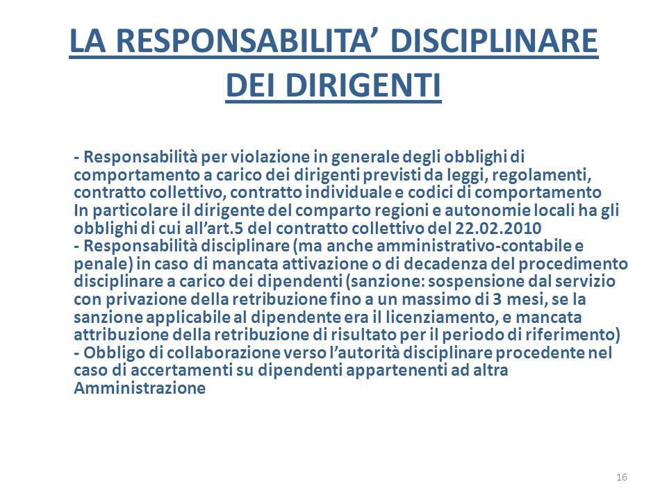 LA RESPONSABILITA' DISCIPLINARE DEI DIRIGENTI