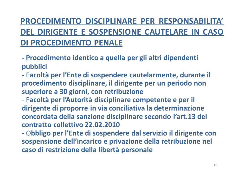 PROCEDIMENTO DISCIPLINARE PER RESPONSABILITA' DEL DIRIGENTE E SOSPENSIONE CAUTELARE IN CASO DI PROCEDIMENTO PENALE