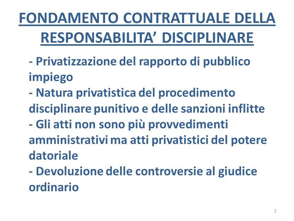 FONDAMENTO CONTRATTUALE DELLA RESPONSABILITA' DISCIPLINARE