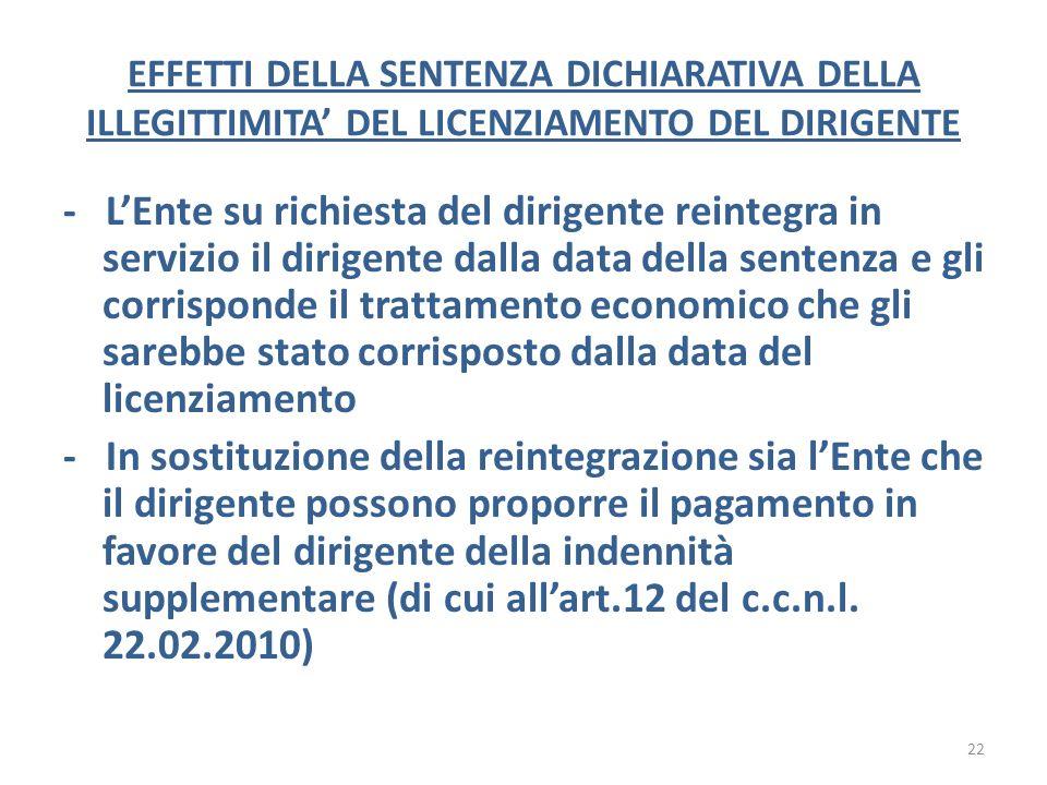 EFFETTI DELLA SENTENZA DICHIARATIVA DELLA ILLEGITTIMITA' DEL LICENZIAMENTO DEL DIRIGENTE