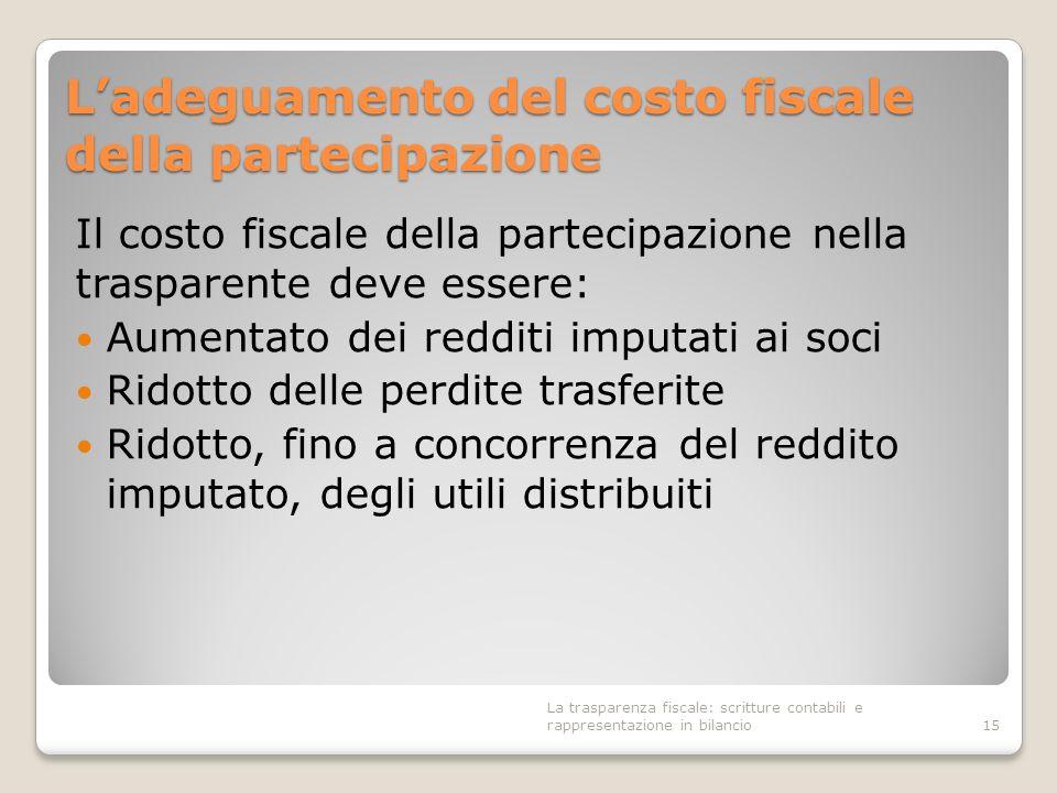 L'adeguamento del costo fiscale della partecipazione