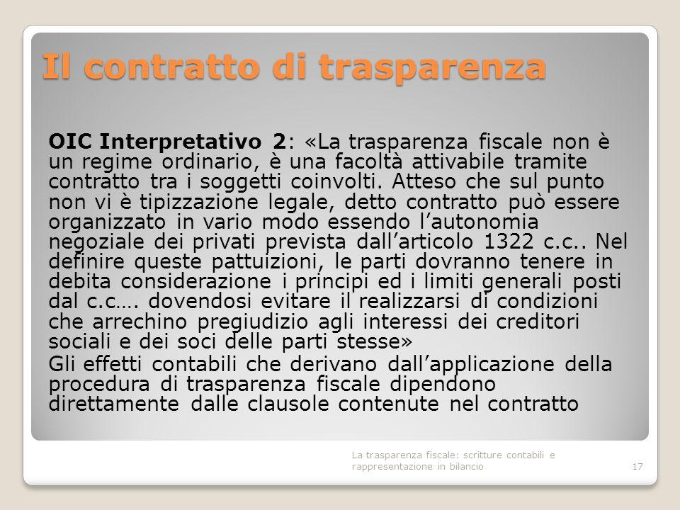 Il contratto di trasparenza