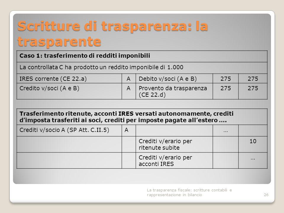 Scritture di trasparenza: la trasparente