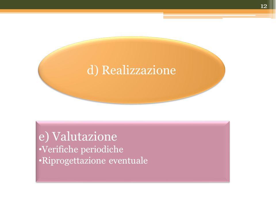 d) Realizzazione e) Valutazione Verifiche periodiche