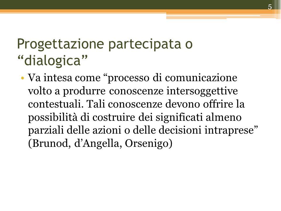 Progettazione partecipata o dialogica