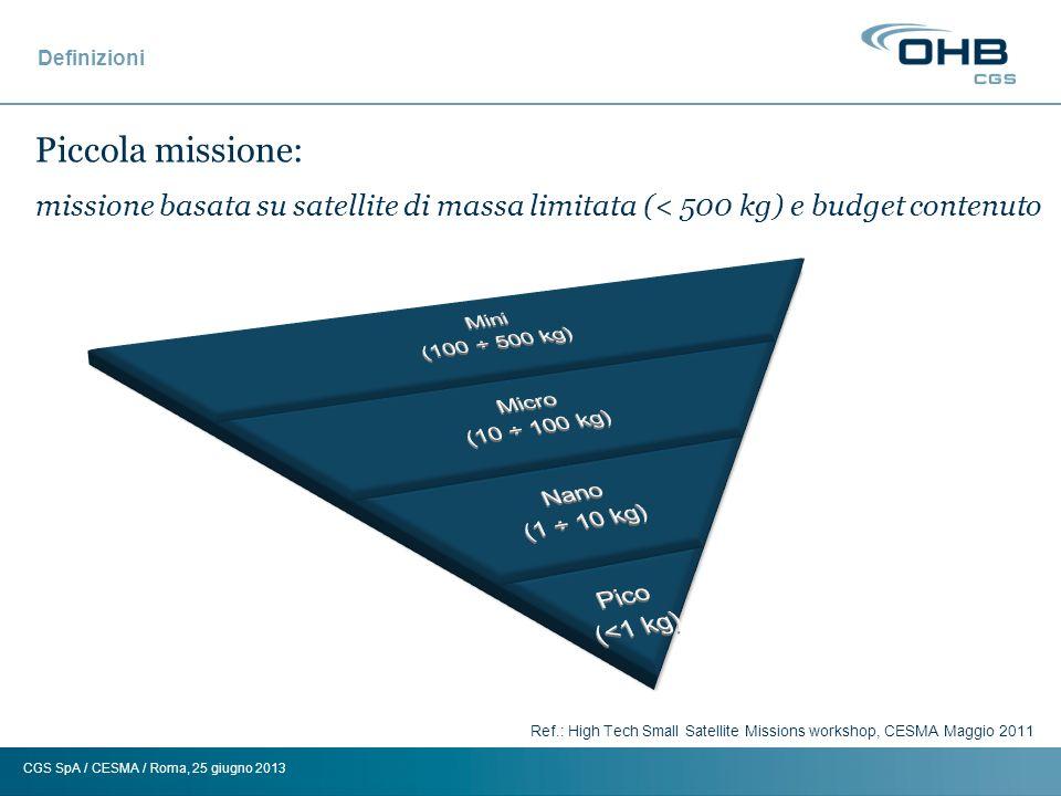 Definizioni Piccola missione: missione basata su satellite di massa limitata (< 500 kg) e budget contenuto.