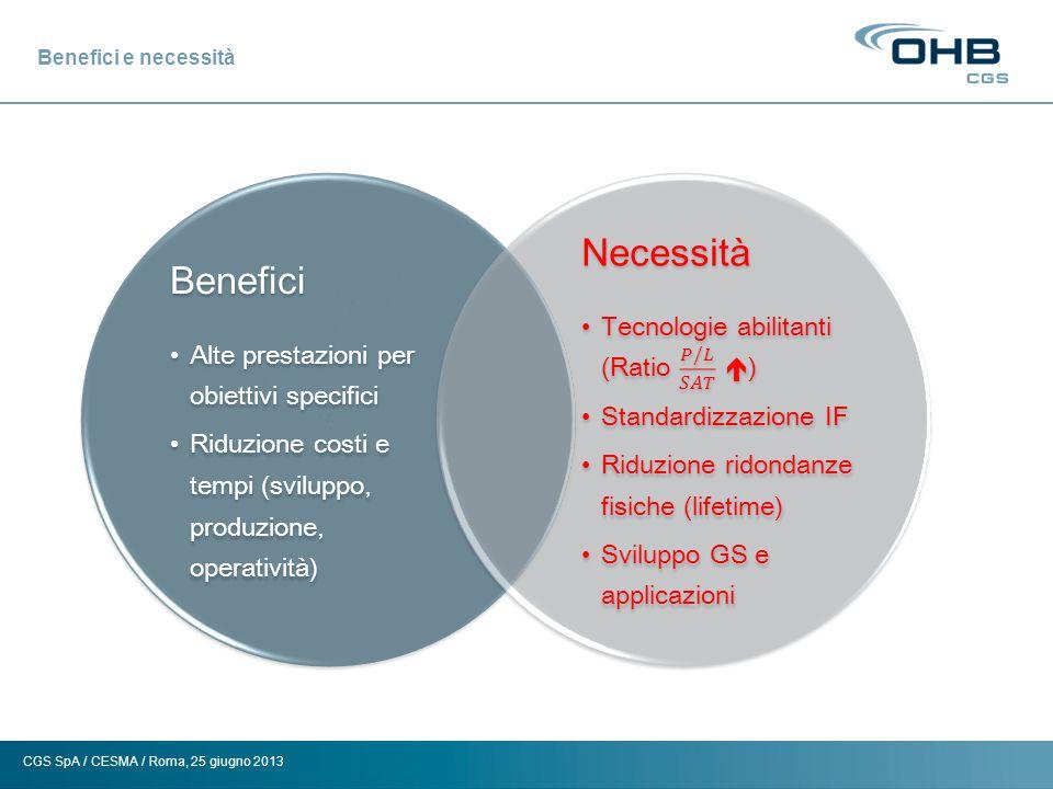 Necessità Benefici Alte prestazioni per obiettivi specifici