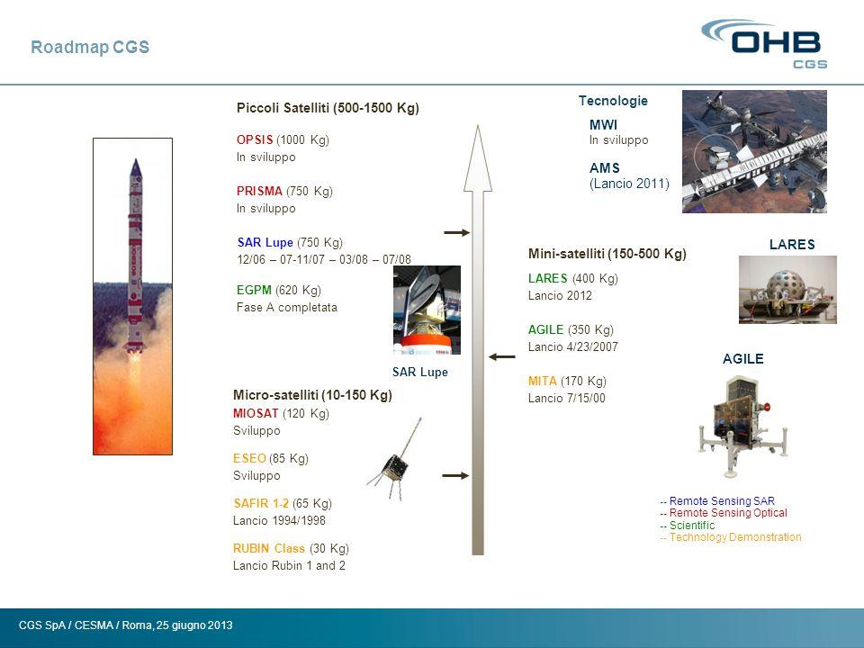 Roadmap CGS Tecnologie Piccoli Satelliti (500-1500 Kg) MWI AMS