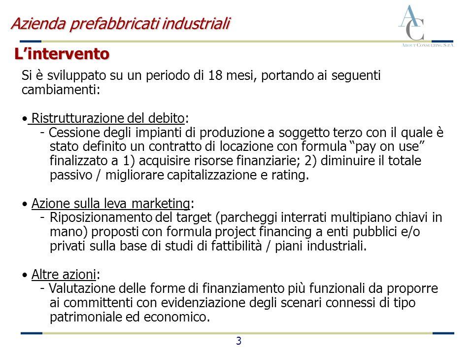 Azienda prefabbricati industriali