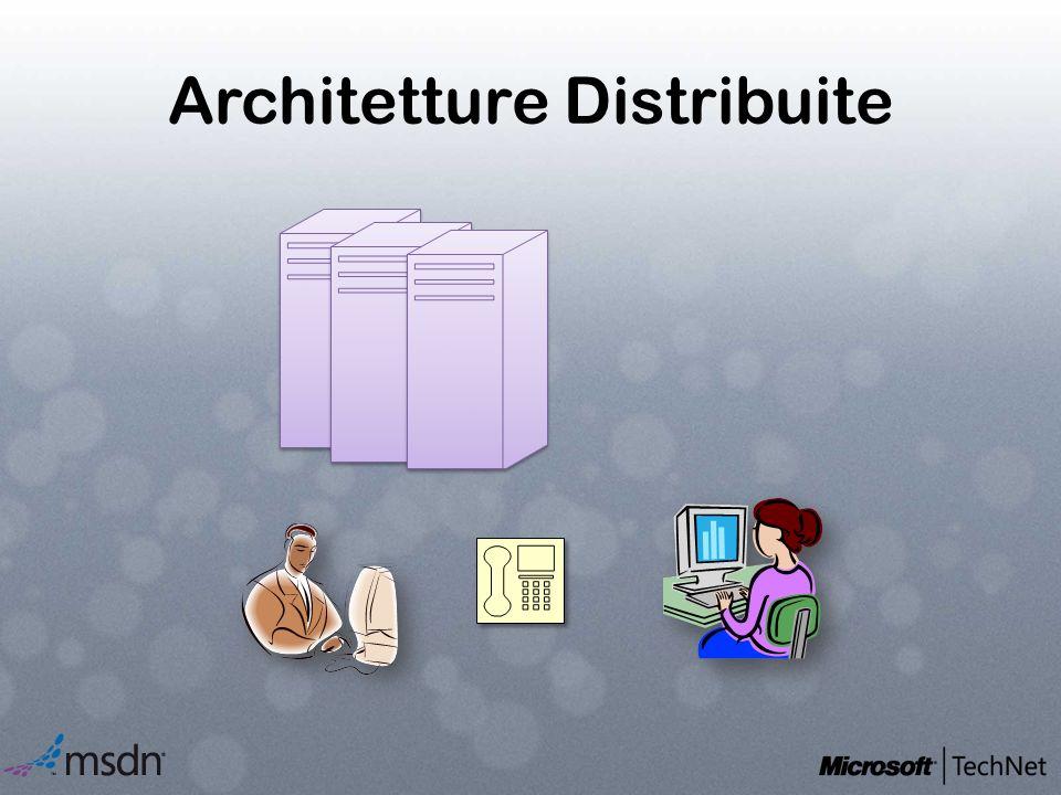 Architetture Distribuite