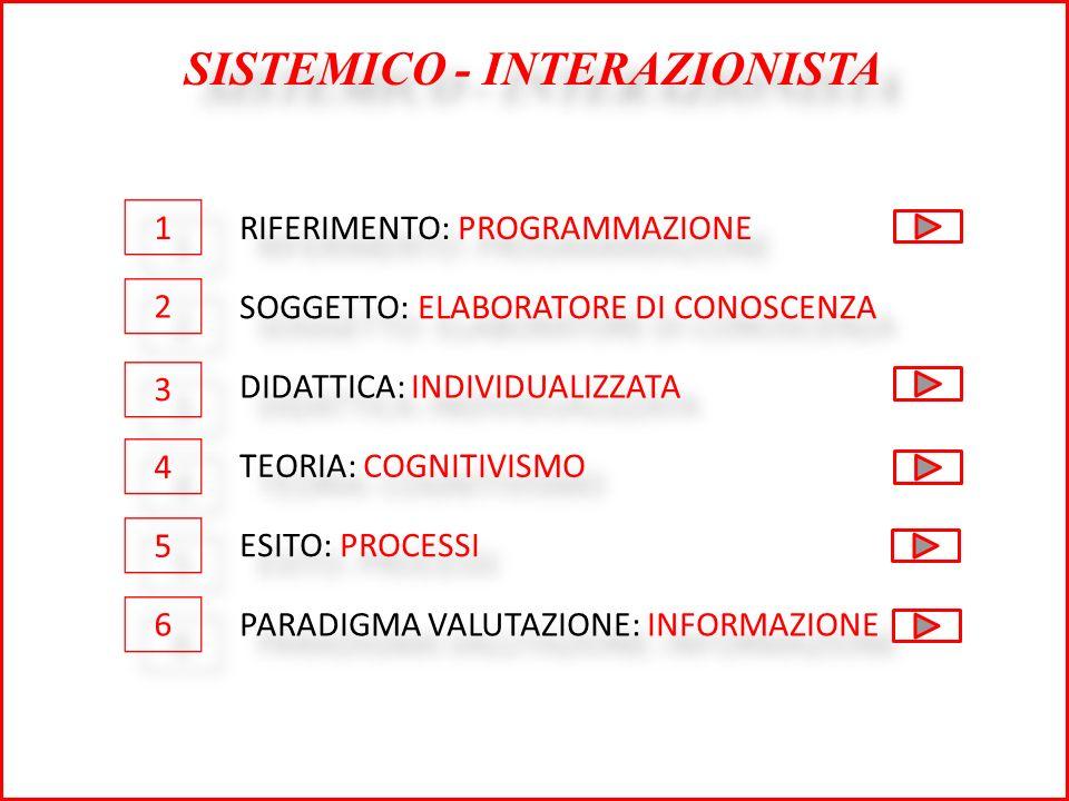 SISTEMICO - INTERAZIONISTA