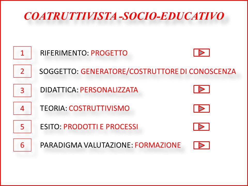 COATRUTTIVISTA -SOCIO-EDUCATIVO