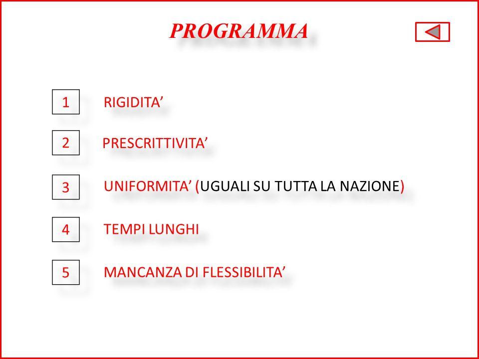 PROGRAMMA 1 RIGIDITA' 2 PRESCRITTIVITA' 3