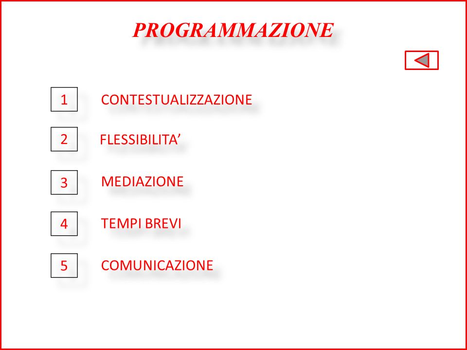 PROGRAMMAZIONE 1 CONTESTUALIZZAZIONE 2 FLESSIBILITA' 3 MEDIAZIONE 4