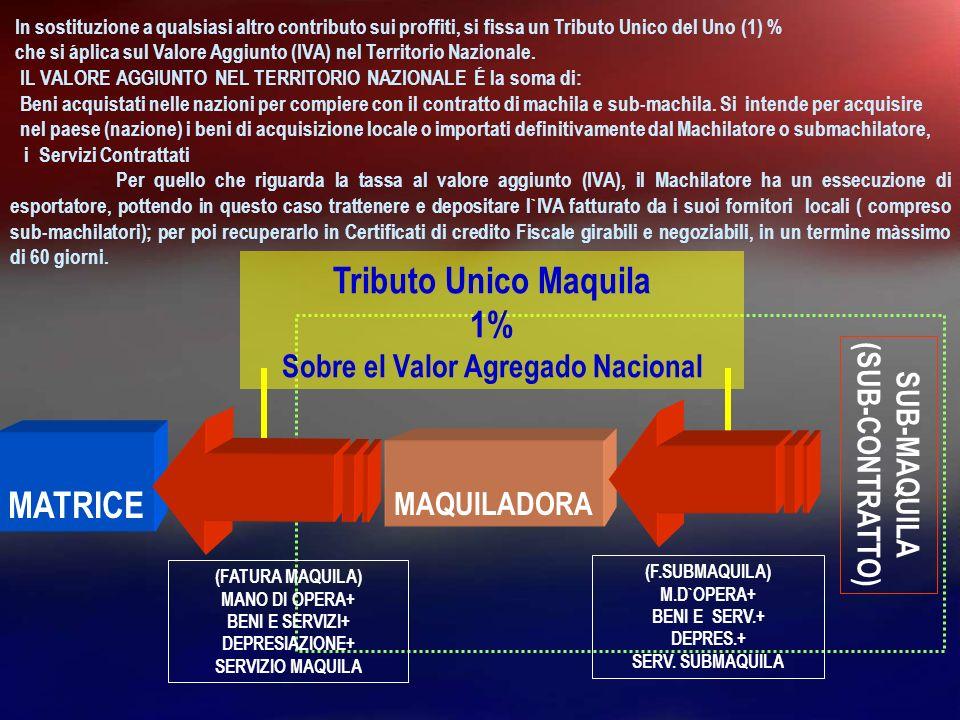 Sobre el Valor Agregado Nacional