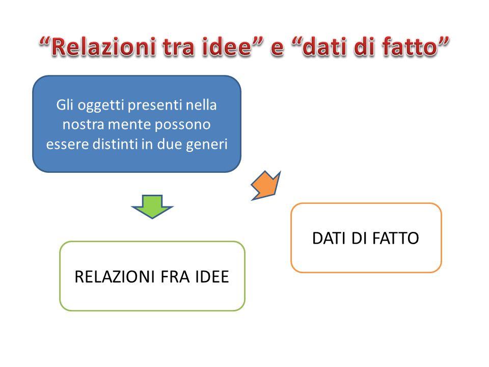 Relazioni tra idee e dati di fatto