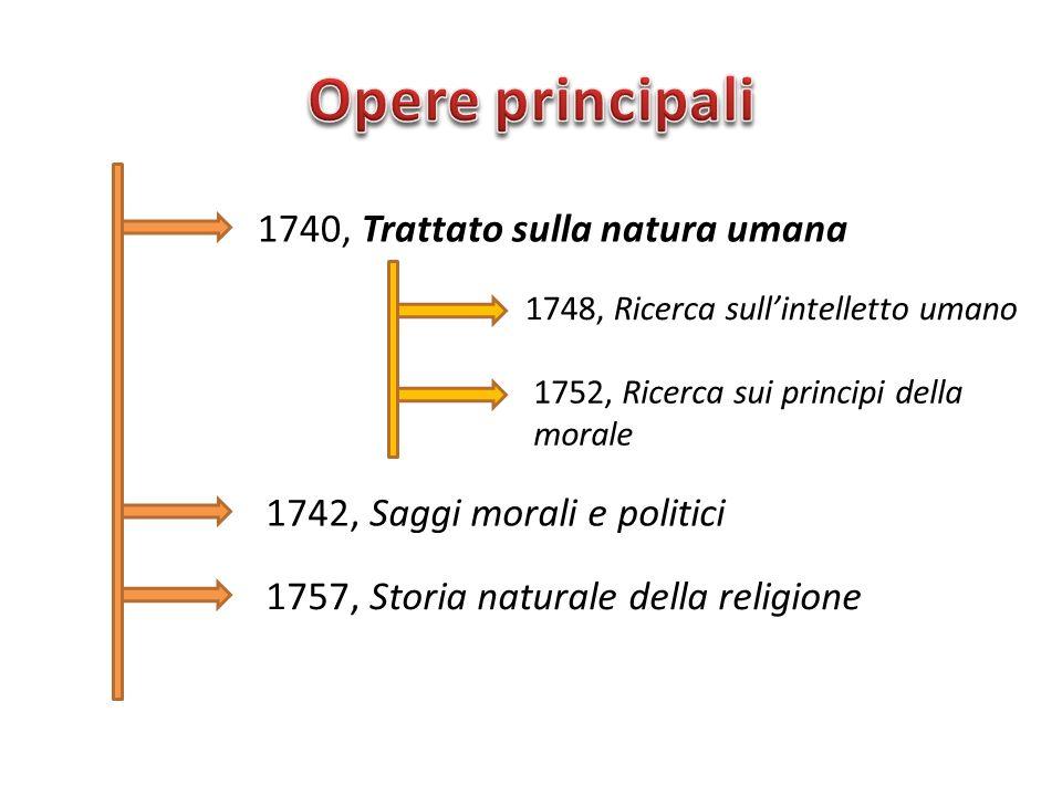 Opere principali 1740, Trattato sulla natura umana