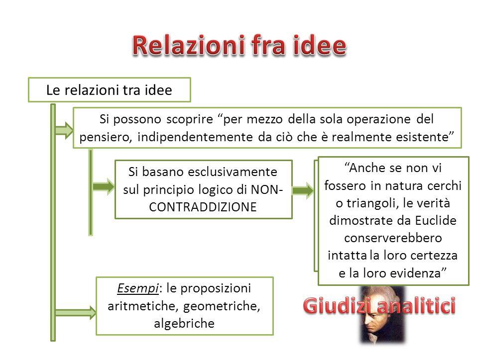 Relazioni fra idee Giudizi analitici Le relazioni tra idee
