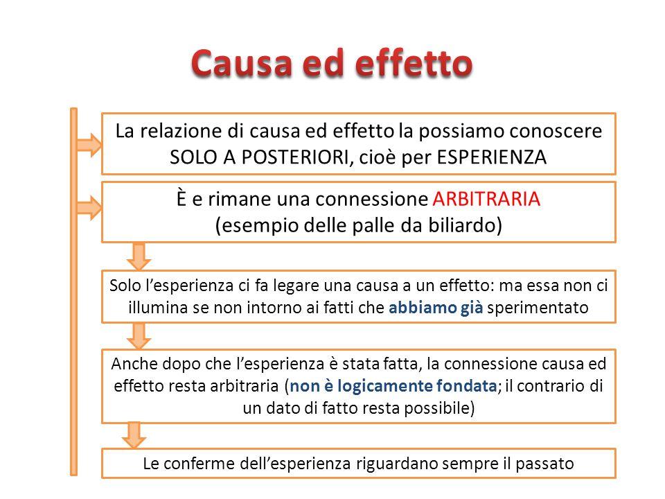 Causa ed effetto La relazione di causa ed effetto la possiamo conoscere SOLO A POSTERIORI, cioè per ESPERIENZA.