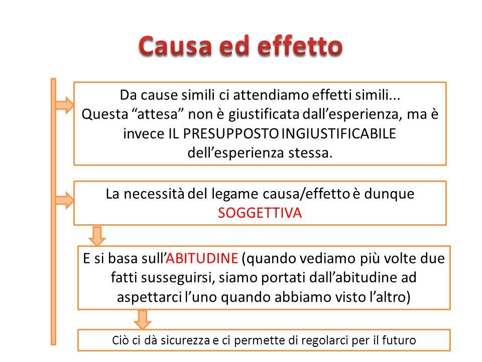 Causa ed effetto Da cause simili ci attendiamo effetti simili...