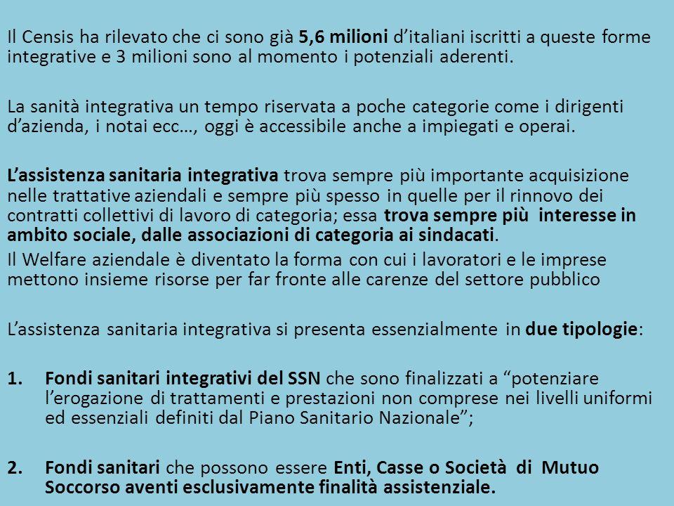 Il Censis ha rilevato che ci sono già 5,6 milioni d'italiani iscritti a queste forme integrative e 3 milioni sono al momento i potenziali aderenti.